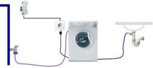 Установка стиральных машин в Сальске